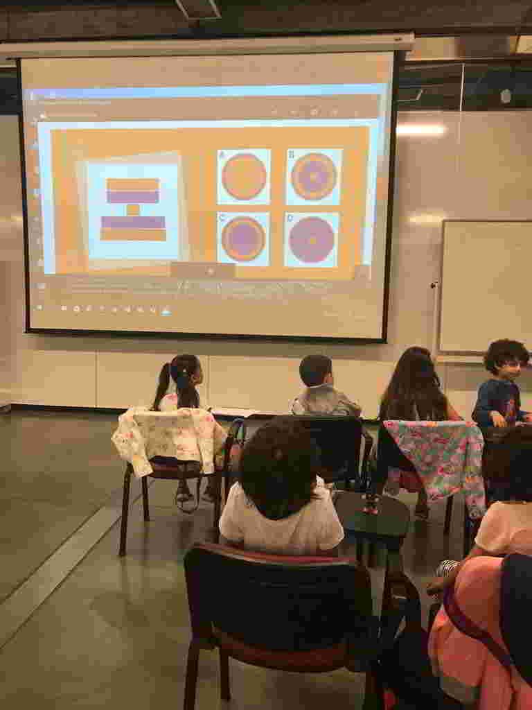 Farklı acılardan resimlerle 2 boyutlu ve 3 boyutlu resimlerin yorumlanması, ve boyutların kavranması, geometrik şekillerin özelliklerini öğrendik.