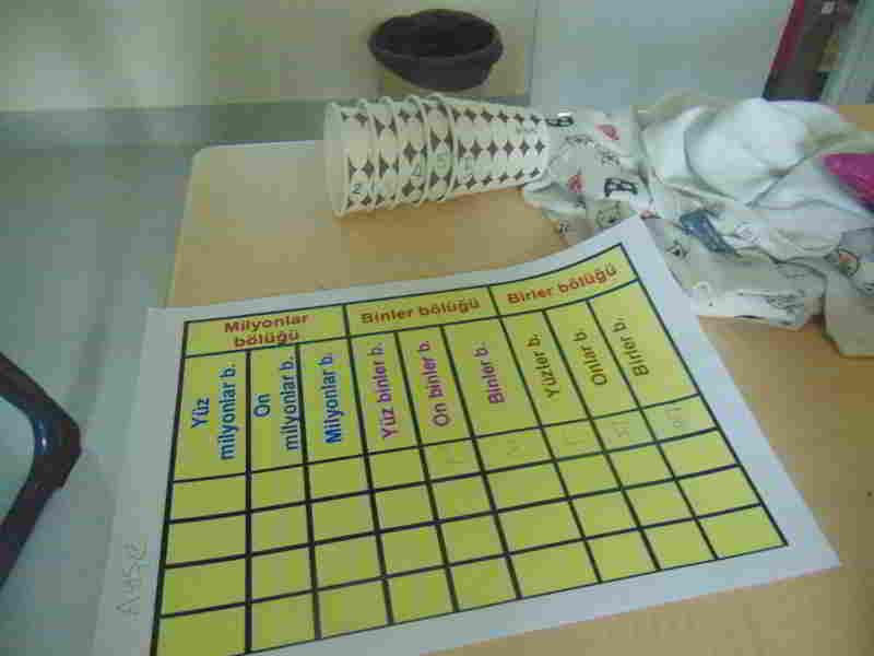 Karton Bardaklarla Çok Basamaklı Sayıları, Basamak ve Sayı Değerleri Konusunu Çalıştık