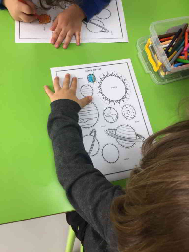 Astronomi dersimizde, Güneş sistemindeki gezegenleri Samanyolu şapkamız üzerinde göstererek isimlerini öğrendik.